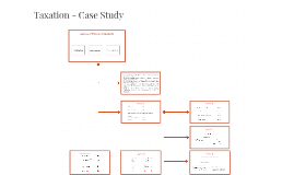 Taxation - Case Study