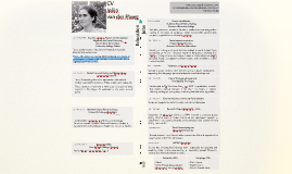 CV Jolijn van der Ploeg