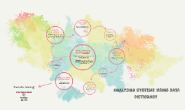 ANALYZING SYSTEMS USING DATA DICTIONARY