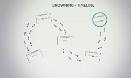 Browning - Timeline