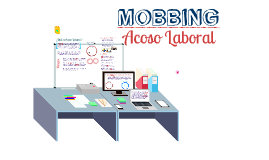 Copy of Mobbing