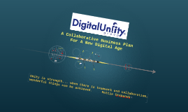 Digital Unity Corporation Business Plan