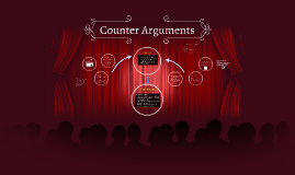Problem/Solution Essay: Counter Arguments