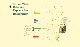 School-Wide Behavior Expectation Recognition