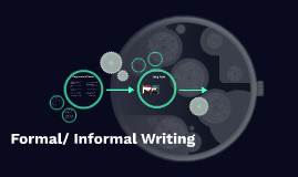 Formal/ Informal Writing
