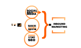 GeoLocal Inbound Marketing