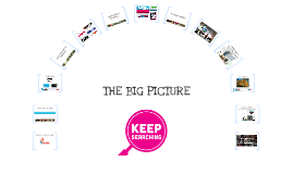 Alpha Accelerate - Big Picture PPT Import