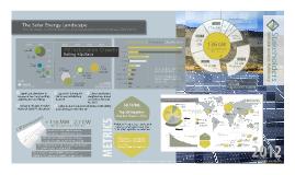 Solar Energy Landscape 1H 2013