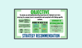 Ensuring Quality Strategy Recommendation