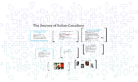 The Journey of Italian-Canadians