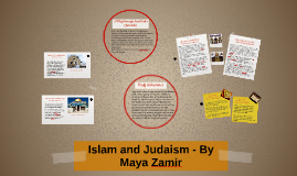 Islam and Jewdaism