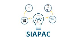 SIAPAC