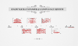 KNOW YOUR CUSTOMER & COMPLIANCE REVIEW