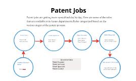 Patent Jobs