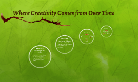 Where Creativity Comes from Over Time