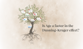 Is Age a Factor in the Dunning-Kruger effect?