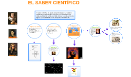 EL SABER CIENTÍFICO