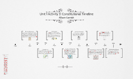 Unit 1 Activity 3: Constitutional Timeline