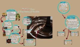 Theobroma Cacao:
