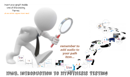 HW8. Introduction to Hypothesis Testing