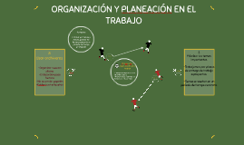 Planeación y organización en el trabajo