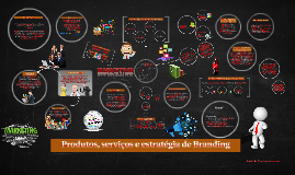 Copy of Produtos, serviços e estratégia de Branding