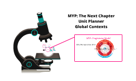 Copy of MYP: The Next Chapter