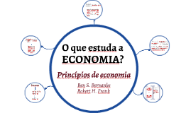 O que estuda a ECONOMIA?