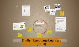 English Lanaguage Learners