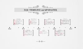 EOC TIMELINE