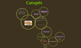 Copy of Canapés