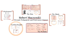 Robert Muczynski's Preludes for Piano: