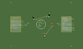 Chapter 8: Sports Promotion
