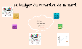 Le budget:
