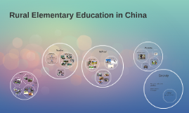 Rural elementary education in China
