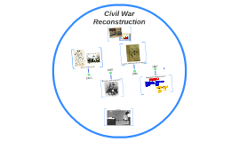 Civil War Reconstruction