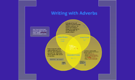 Writing with Adverbs