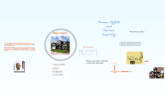 What is human rights and service learning