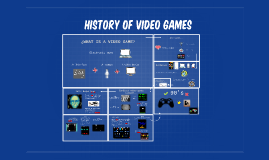 Copy of HISTORY OF VIDEO GAMES