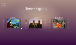 Three Religions- 8 Aspects Assignment