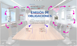 Copy of EMISIÒN DE OBLIGACIONES