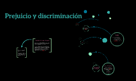 Copy of Prejuicio y discriminación