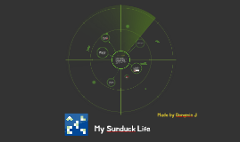 My Sunduck Life