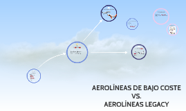 Copy of AEROLÍNEAS DE BAJO COSTE VS.