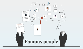 Copy of Group 8- term 3.les 1.Famous people