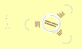 Copy of Modelos científicos