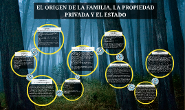 Copy of EL ORIGEN DE LA FAMILIA, LA PROPIEDAD PRIVADA Y EL ESTADO