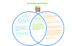 an analysis of the politics of plato and aristotle in comparison and contrast