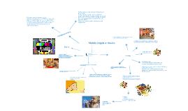 Copy of Copy of Copy of Module 1 regels en rituelen