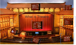 Copy of What is Theatre